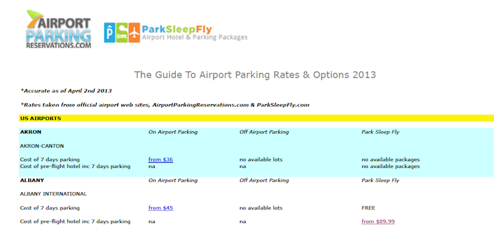 The Ultimate Guide To Airport Parking Rates & Options 2013